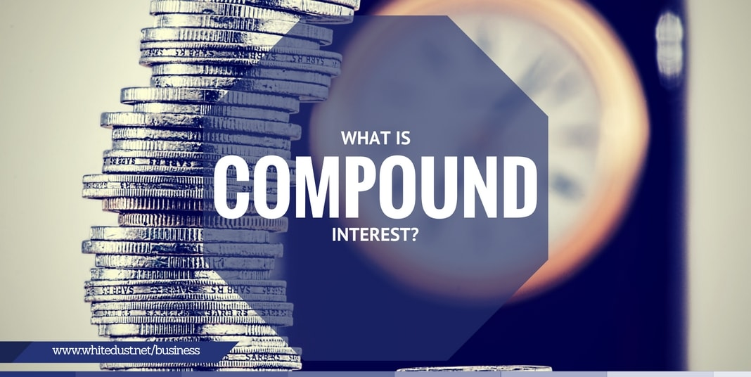 What is the meaning of compound interest?