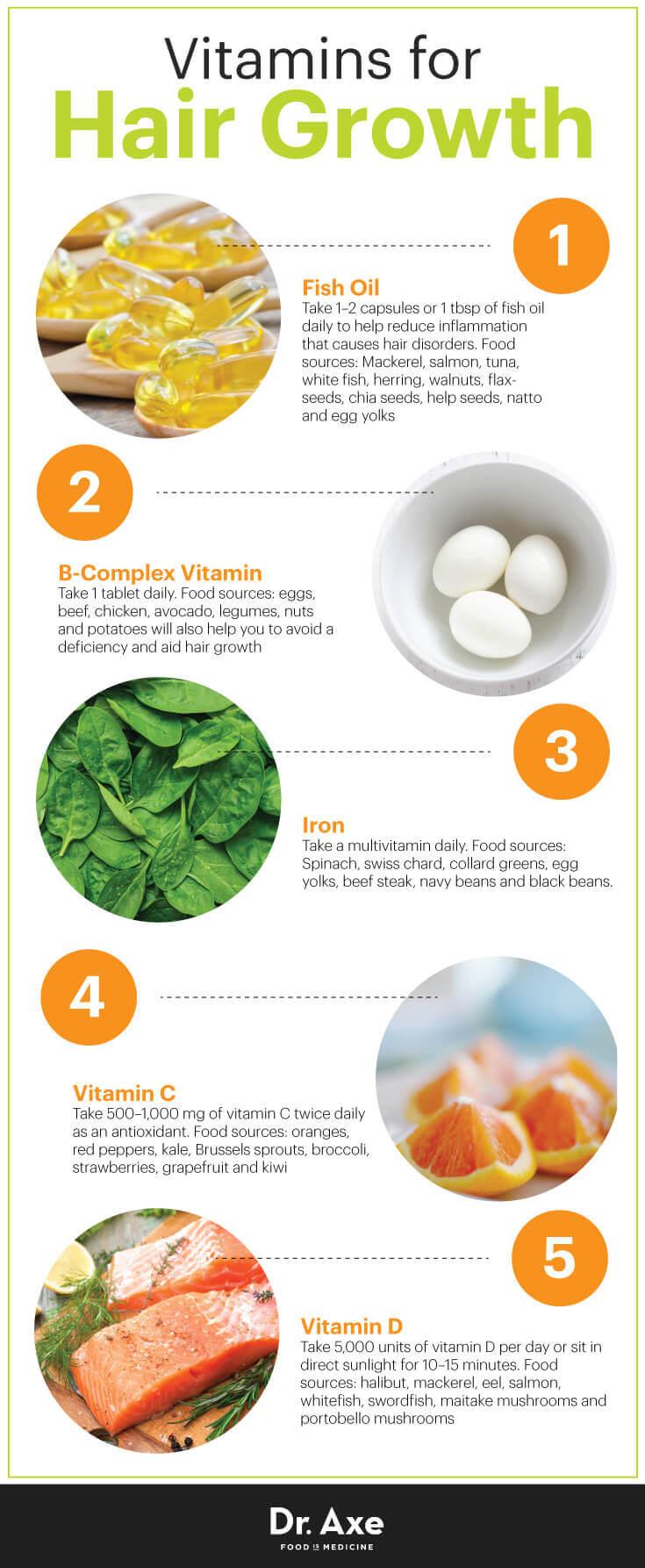 hair Vitamin Infographic