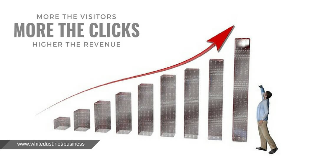 Google Adsense and other online advertisement programs on blogs and website:
