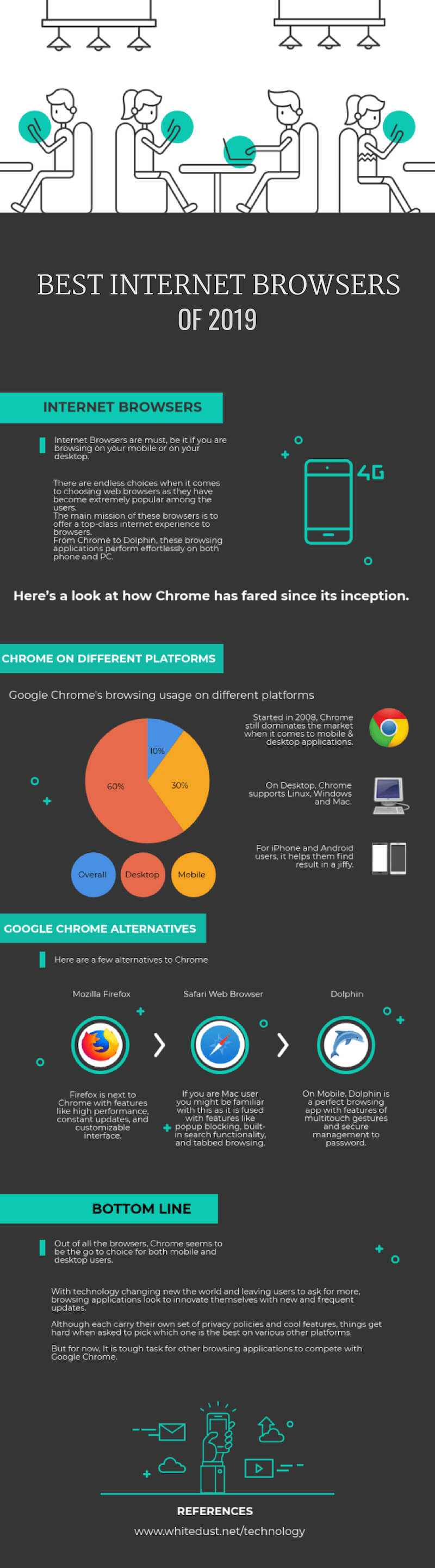 TOP INTERNET BROWSER OF 2019 INFOGRAPHICS